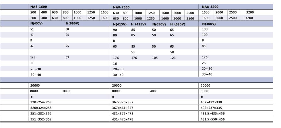 配电电器 — 万能式断路器 — NA8 系列万能式断路器